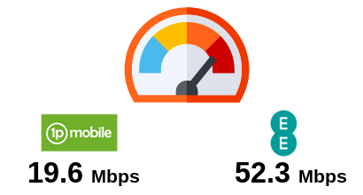 1p Mobile 4G speeds vs EE