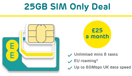 EE SIM only deals