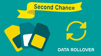 EE data rollover on PAYG