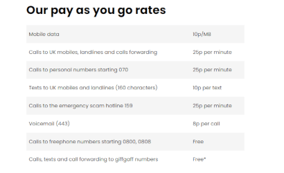 giffgaff's basic pay as you go rates