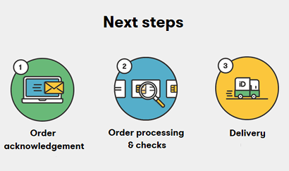 iD Mobile order process