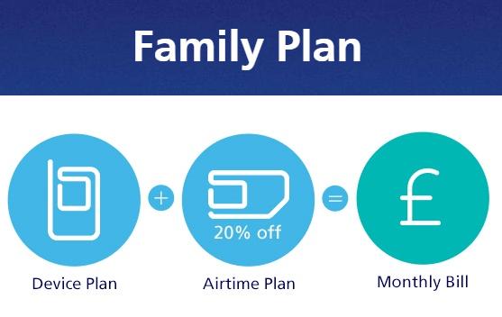 O2 Family Plan