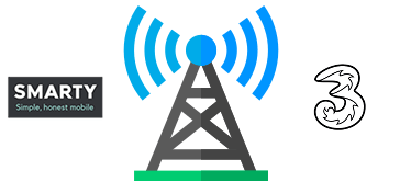 Three and SMARTY logos with a mobile network mast