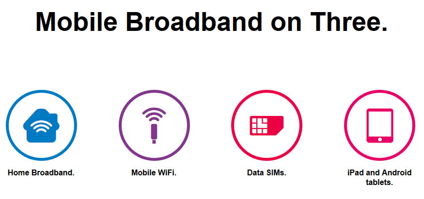 Three mobile broadband options