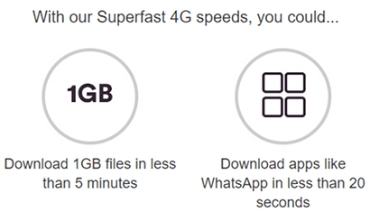 Mobile network 4G speed tester logos