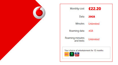 Biggest Vodafone data allowances