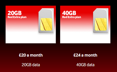Vodafone Black Friday SIM only deals