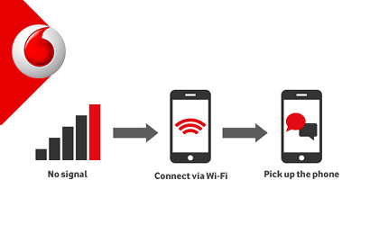 WiFi calling guide: finding which UK mobile network has the