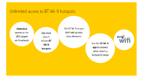 Why join BT Mobile
